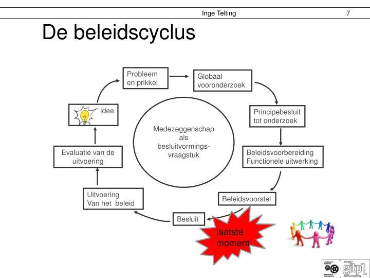De beleidscyclus