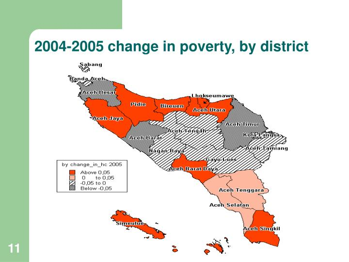 2004-2005 change in poverty, by district