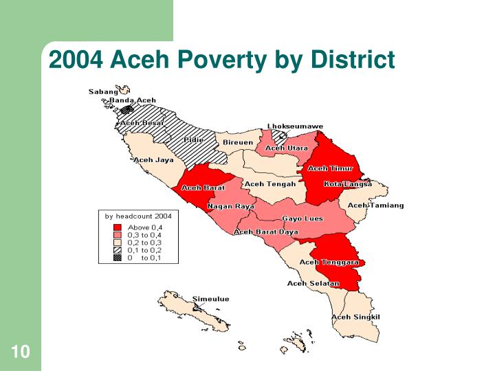 2004 Aceh Poverty by District