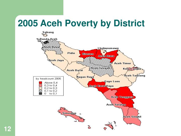 2005 Aceh Poverty by District
