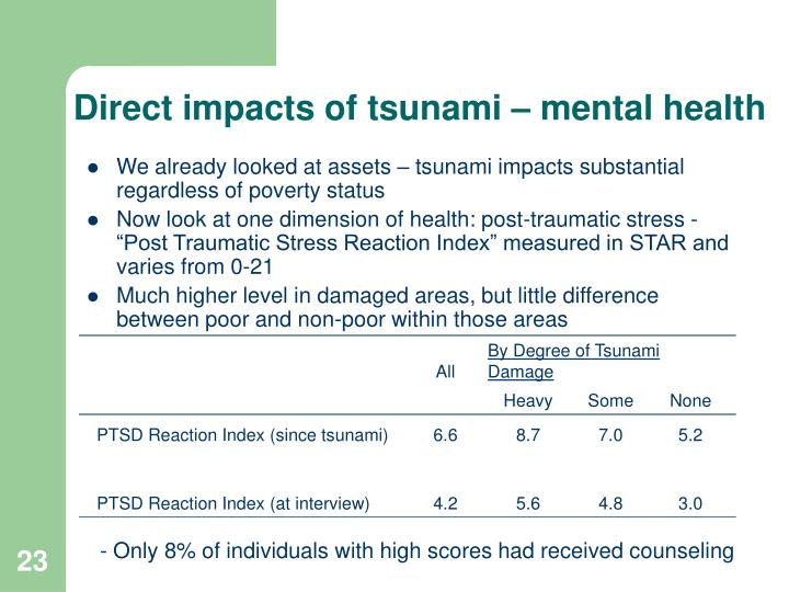 Direct impacts of tsunami – mental health