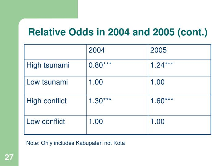 Relative Odds in 2004 and 2005 (cont.)