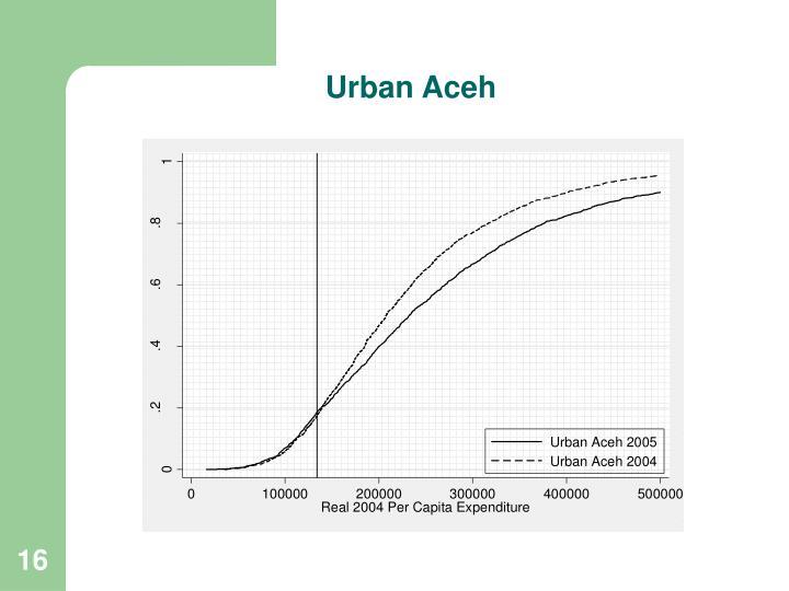 Urban Aceh