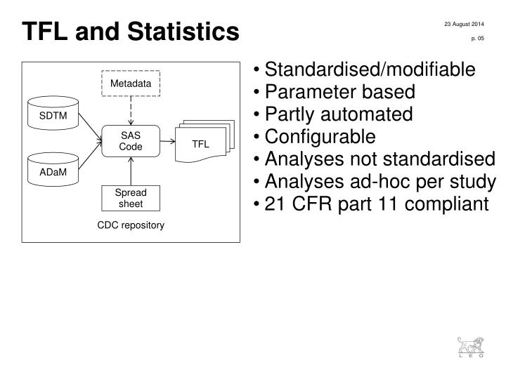 TFL and Statistics