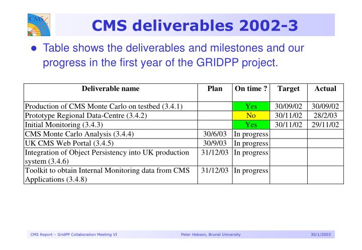 Cms deliverables 2002 3