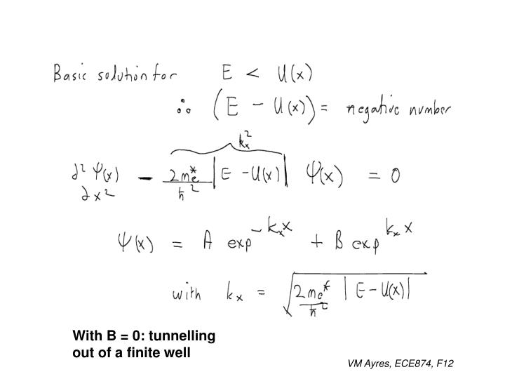 With B = 0: tunnelling out of a finite well