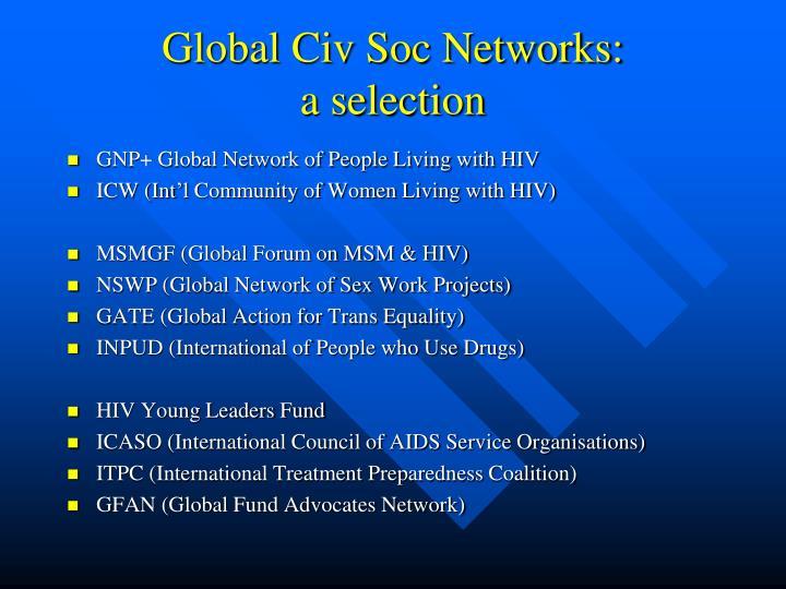 Global Civ Soc Networks: