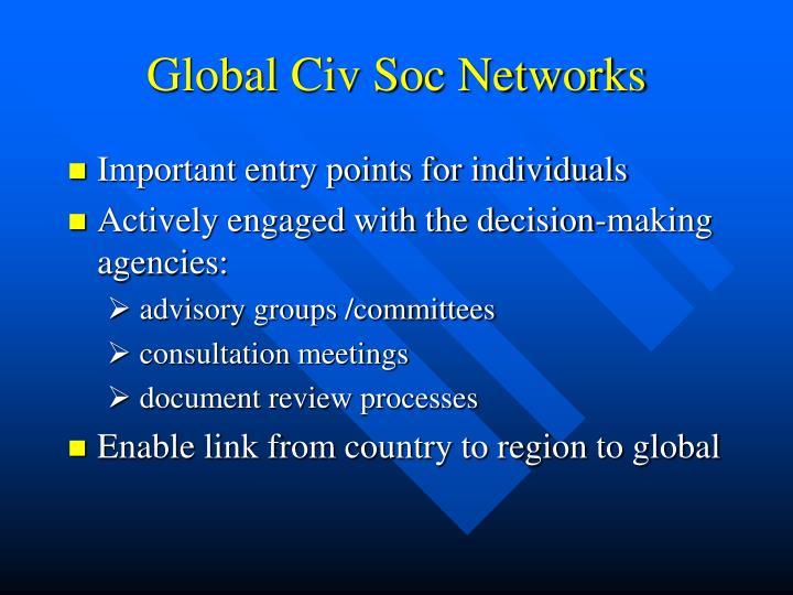 Global Civ Soc Networks