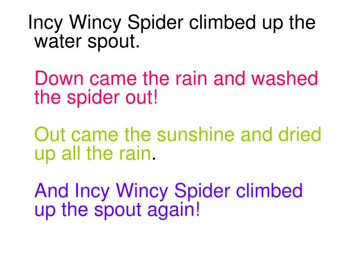 Incy Wincy Spider climbed up the water spout.