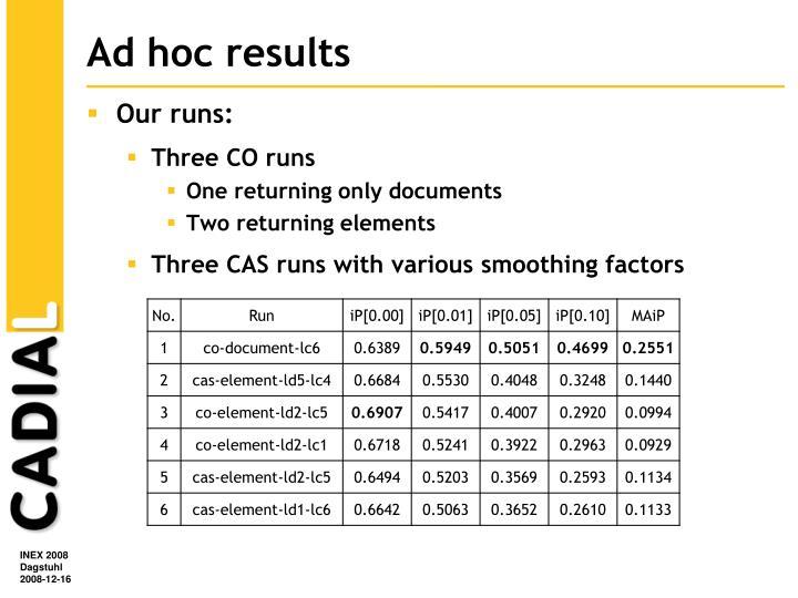 Ad hoc results