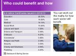 who could benefit and how1