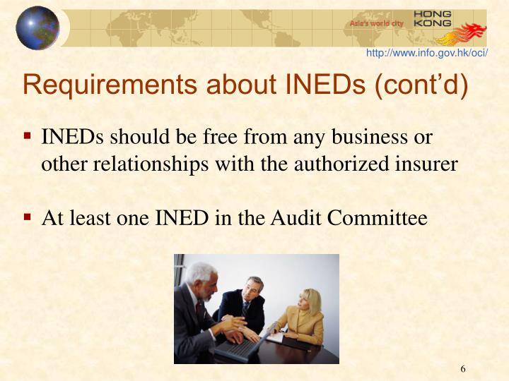 Requirements about INEDs (cont'd)