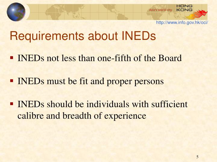 Requirements about INEDs
