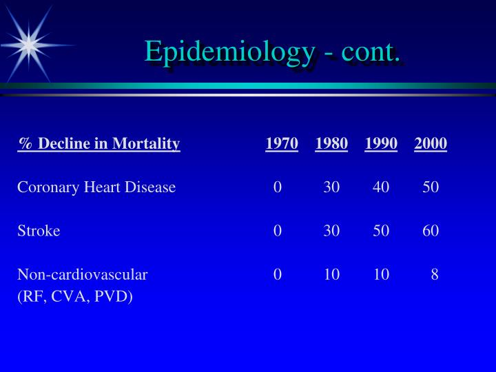 Epidemiology - cont.