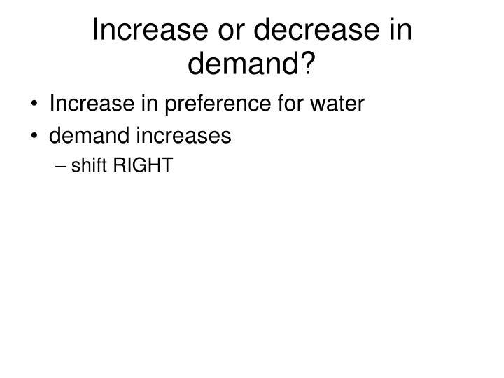 Increase or decrease in demand?