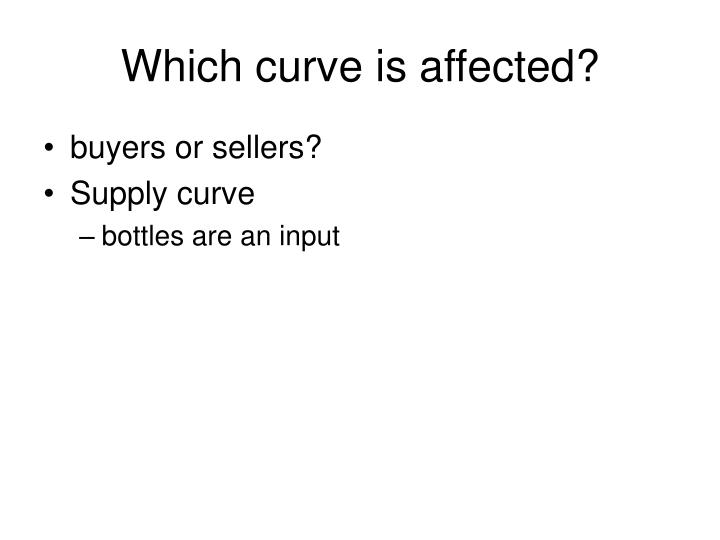 Which curve is affected?