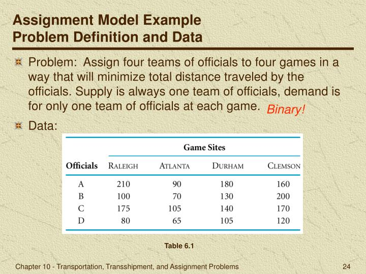 Assignment Model Example