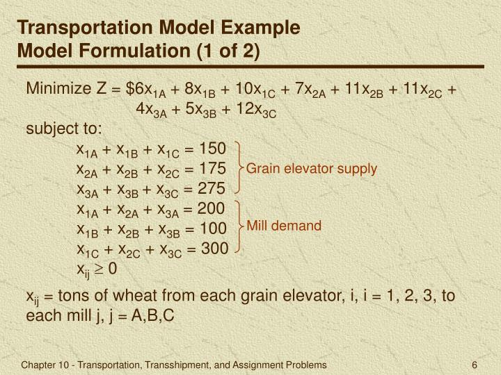 Grain elevator supply