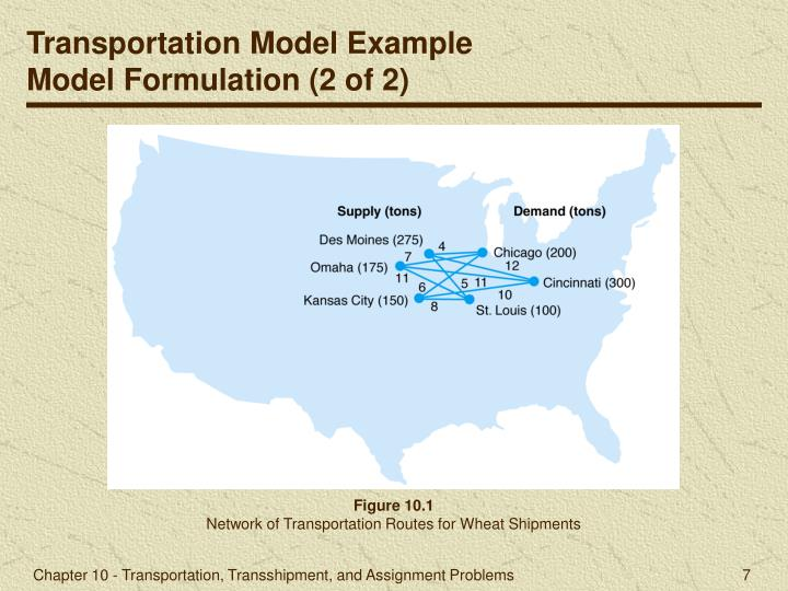 Transportation Model Example
