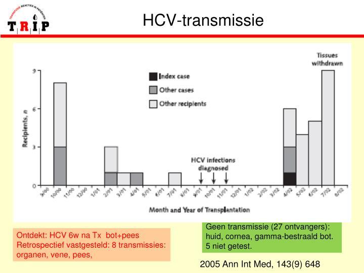 HCV-transmissie