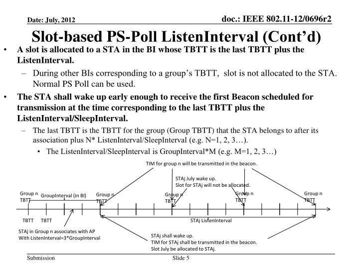 Slot-based PS-Poll ListenInterval (Cont'd)
