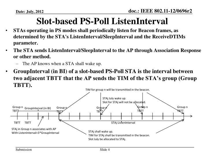 Slot-based PS-Poll ListenInterval