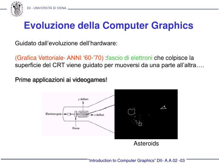 Evoluzione della Computer Graphics