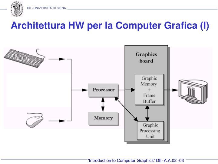 Architettura HW per la Computer Grafica (I)