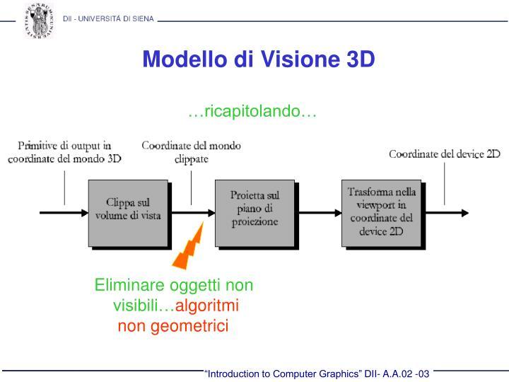 Modello di Visione 3D