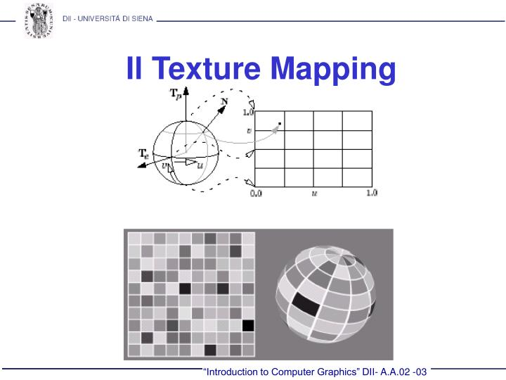 Il Texture Mapping