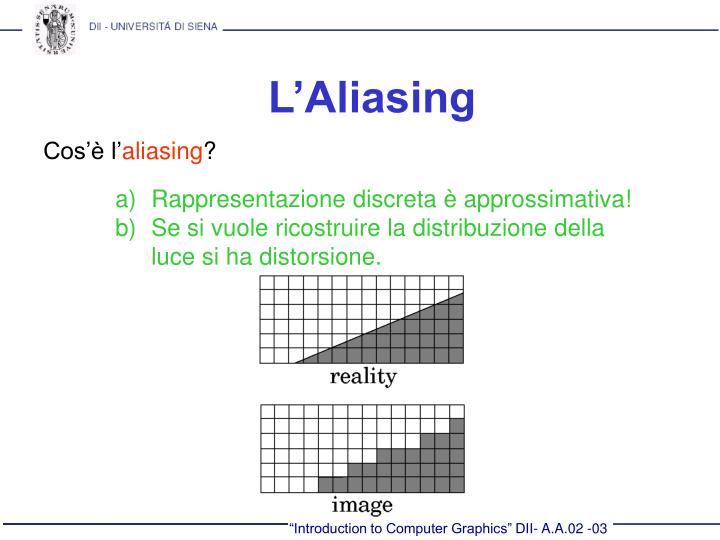 L'Aliasing