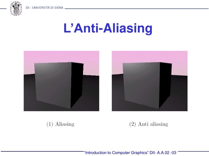 L'Anti-Aliasing