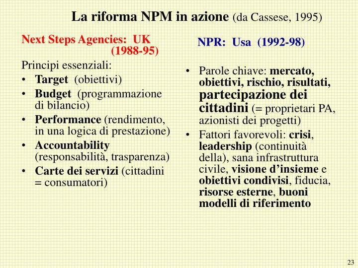 Next Steps Agencies:  UK                          (1988-95)