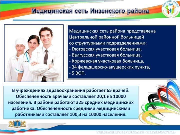 Медицинская сеть
