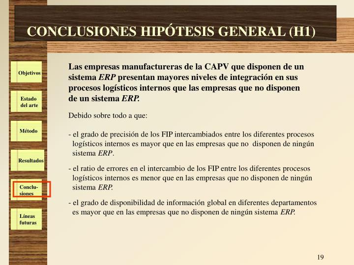 CONCLUSIONES HIPÓTESIS GENERAL (H1)