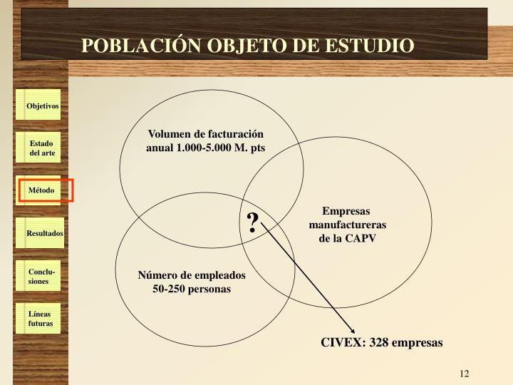 POBLACIÓN OBJETO DE ESTUDIO