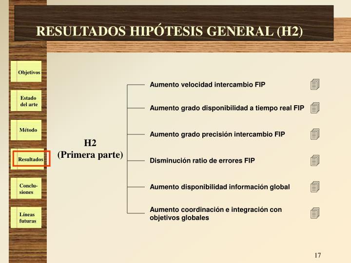 RESULTADOS HIPÓTESIS GENERAL (H2)
