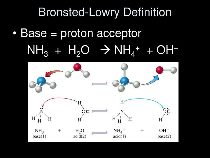 Bronsted-Lowry Definition