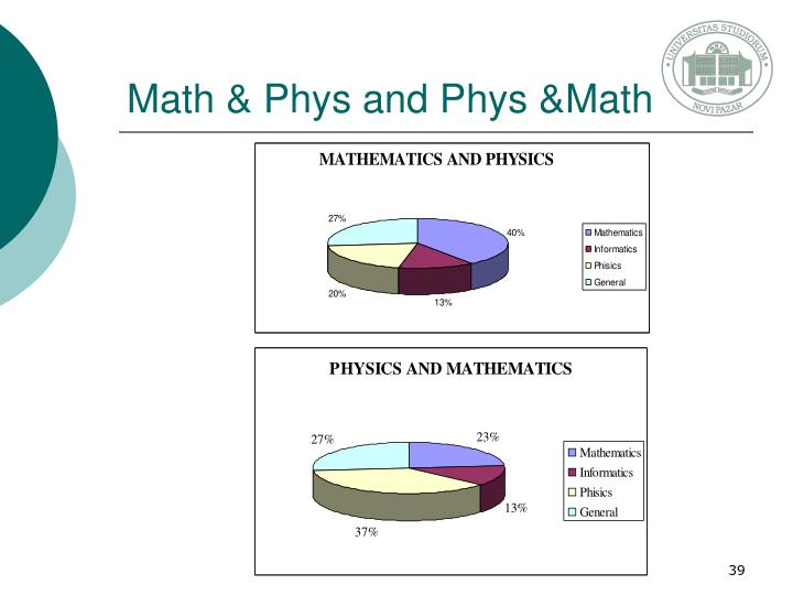 Math & Phys and Phys &Math
