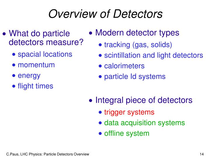 C.Paus, LHC Physics: Particle Detectors Overview