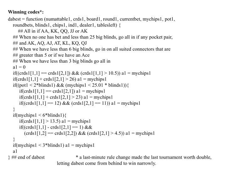 Winning codes*: