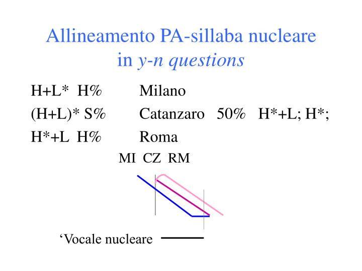 Allineamento PA-sillaba nucleare