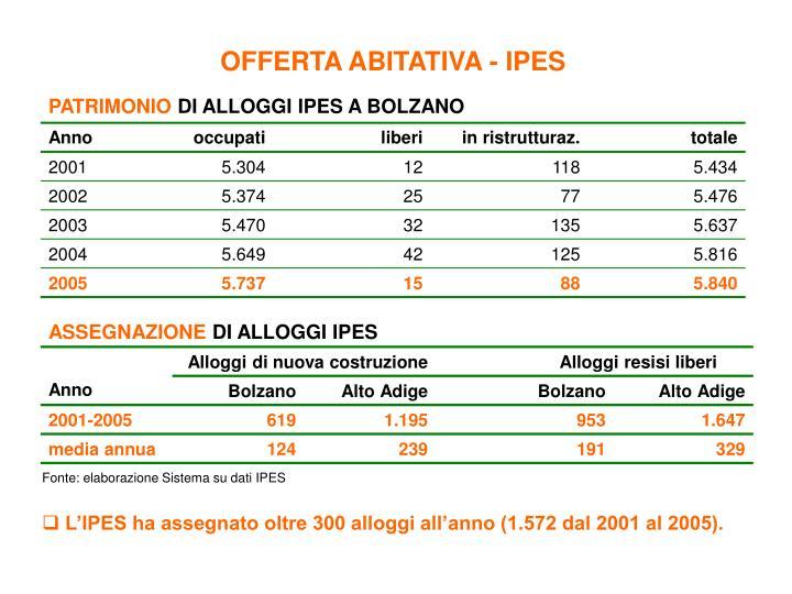OFFERTA ABITATIVA - IPES