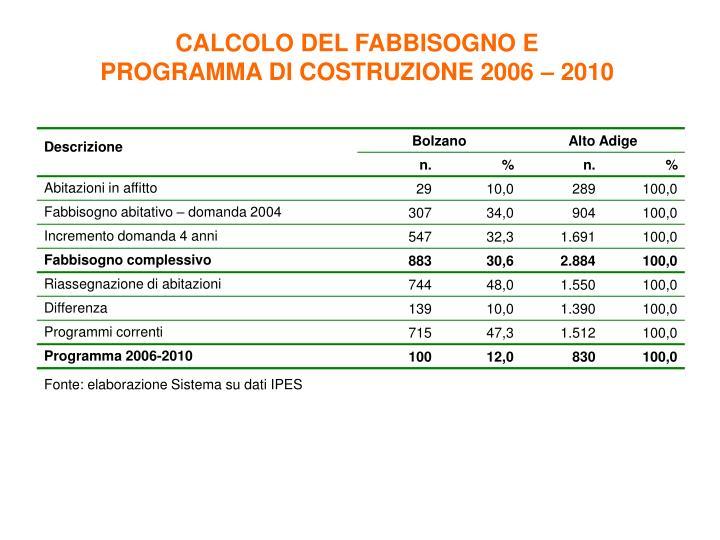 CALCOLO DEL FABBISOGNO E