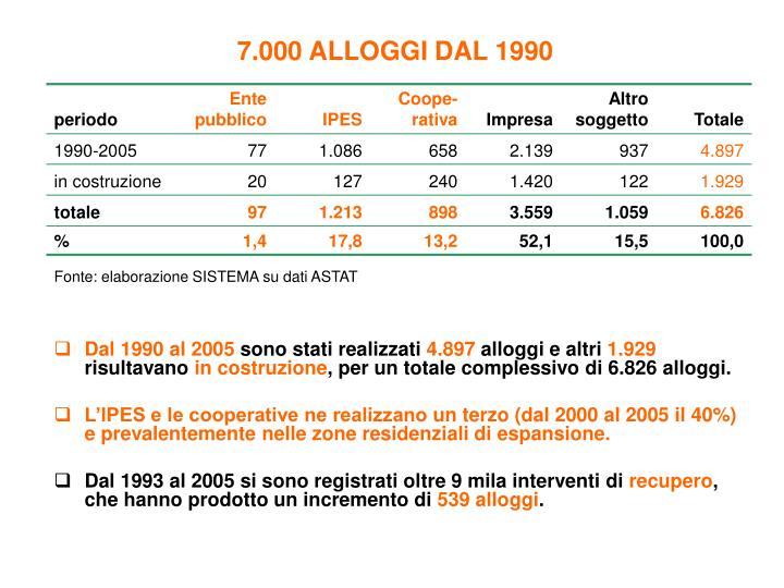 7.000 ALLOGGI DAL 1990