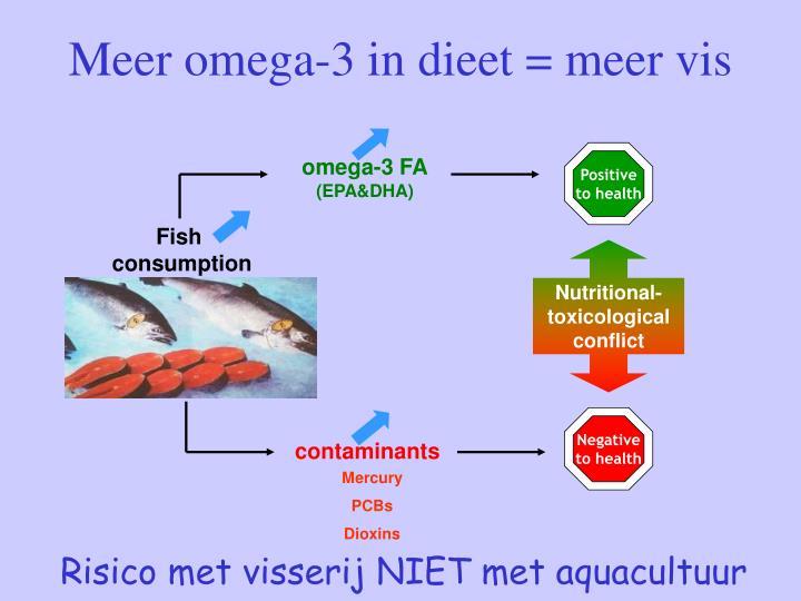 Meer omega-3 in dieet = meer vis