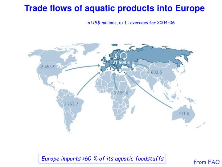 Trade flows of aquatic products into Europe
