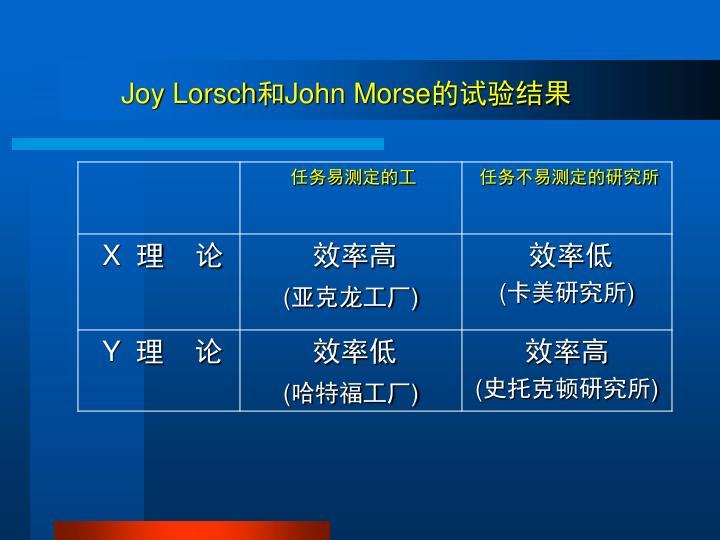 Joy Lorsch