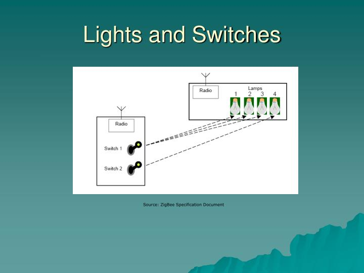 Lights and Switches