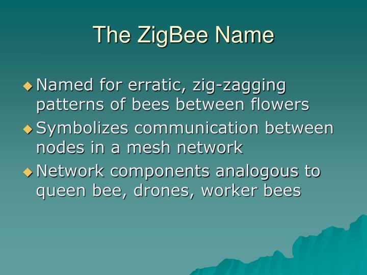 The ZigBee Name